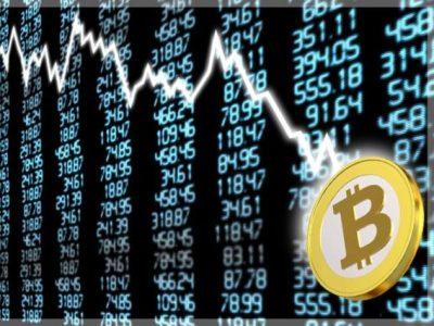 Bitcoin rate falls below $8 thousand