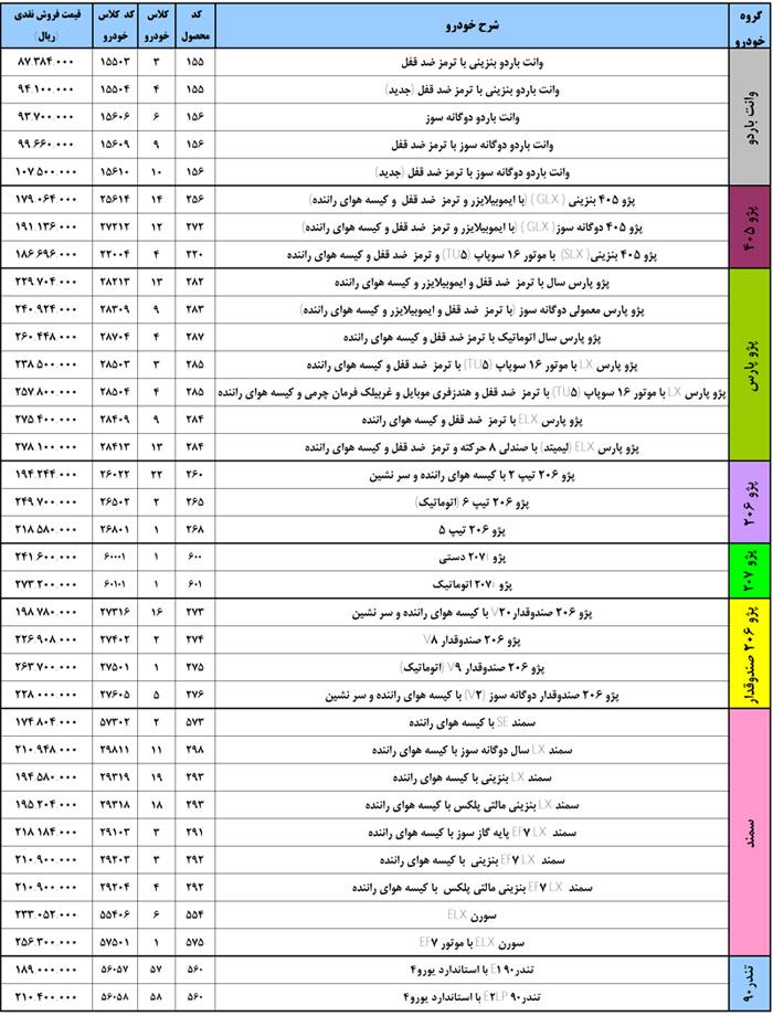 شرایط اخذ نمایندگی فروشگاه شهروند فردو نیوز پایگاه خبری تحلیلی: نسخه قابل چاپ