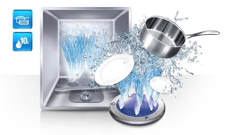 راهنمای استفاده از ماشین ظرفشویی