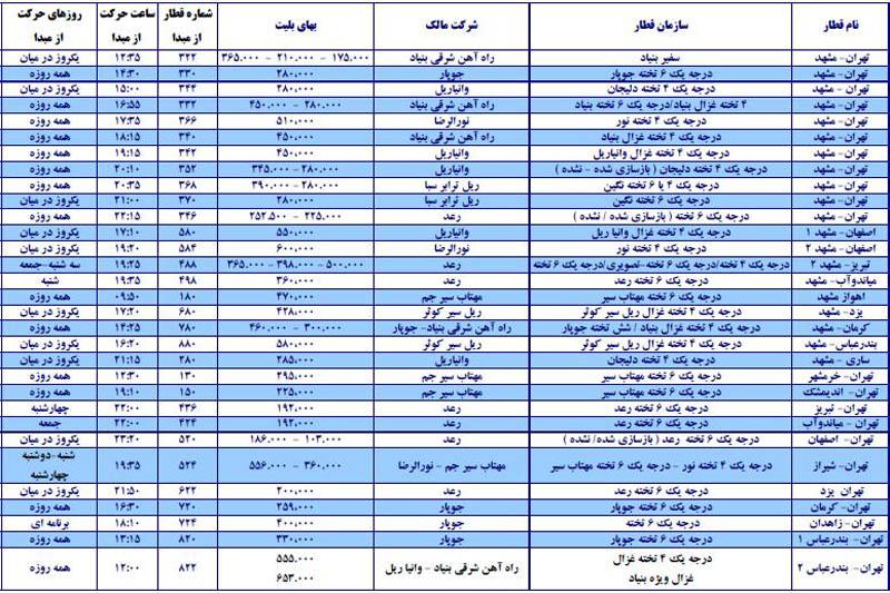 قیمت بلیط هواپیما تهران اصفهان
