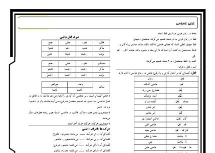 جزوه کامل عربی عمومی کنکور همراه با نکات تستی + دانلود
