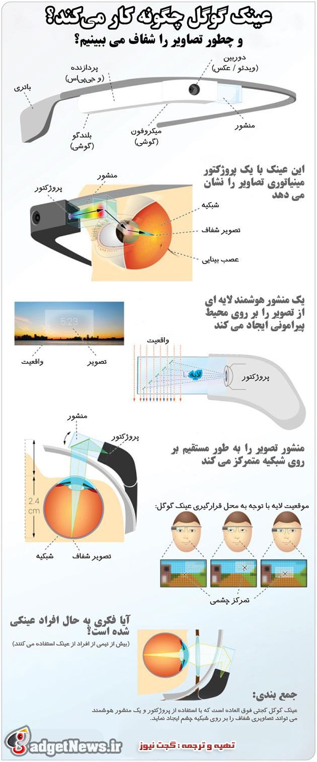 مطالب داغ: عينك گوگل چگونه كار مي كند؟