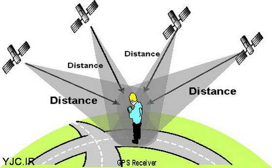 گروه توسعه - نرم افزار نقشه ی ایران برای اندروید, دانلود نرم افزار gps برای اندروید بدون نیاز به اینترنت, نحوه استفاده از gps در موبایل, آموزش نحوه نصب gps روی موبایل, چگونگی عملکرد gps در خودرو, گروه توسعه - GPS چیست و چگونه کار می کند؟