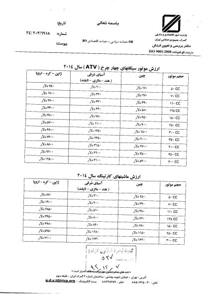 قیمت موتور چهار چرخ در تهران