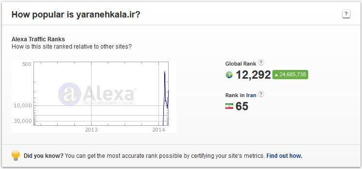 افزایش رتبه سایت در الکسا