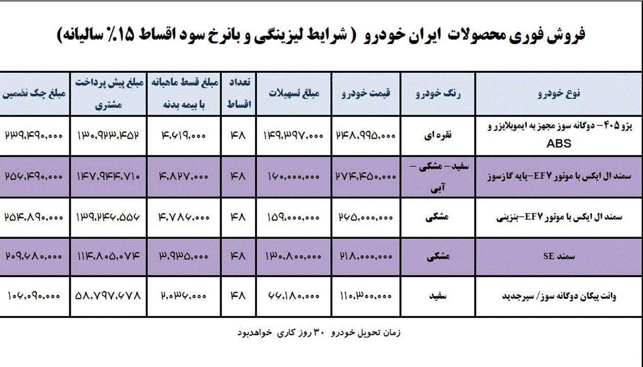 خرید قسطی ماشین ایران خودرو