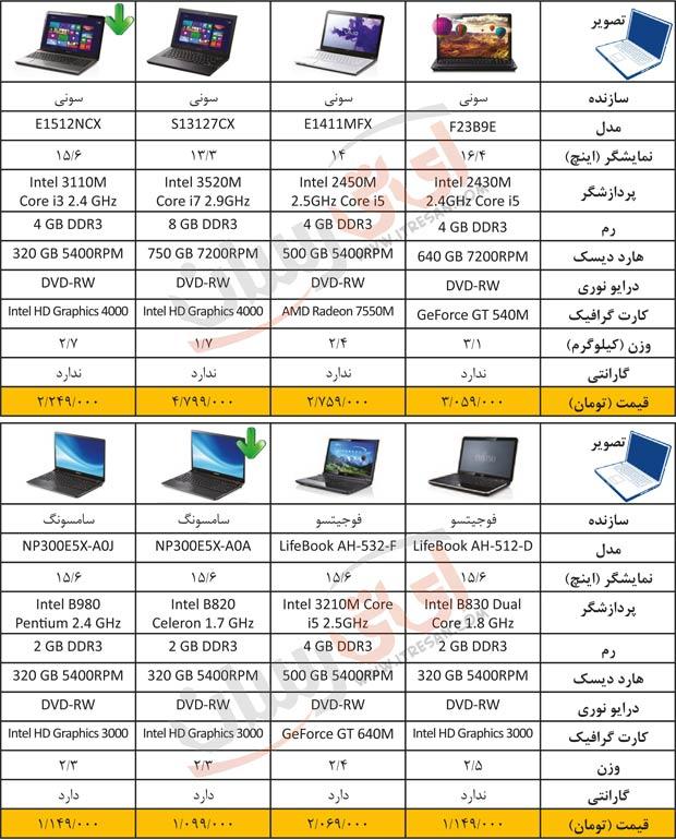 قیمت لپ تاپ در بانه