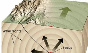 وزارتخانه زلزله، محدود به زلزله نیست