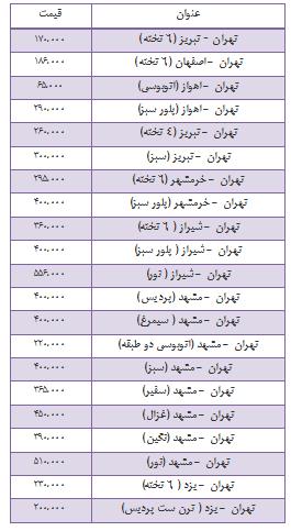 قیمت بلیط قطار همدان مشهد