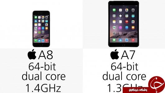تفاوت iphone 6 plus با ipad min 3 + عکس