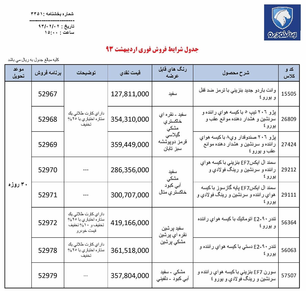 """قیمت تازه محصولات """"ایران خودرو"""" اعلام شد"""