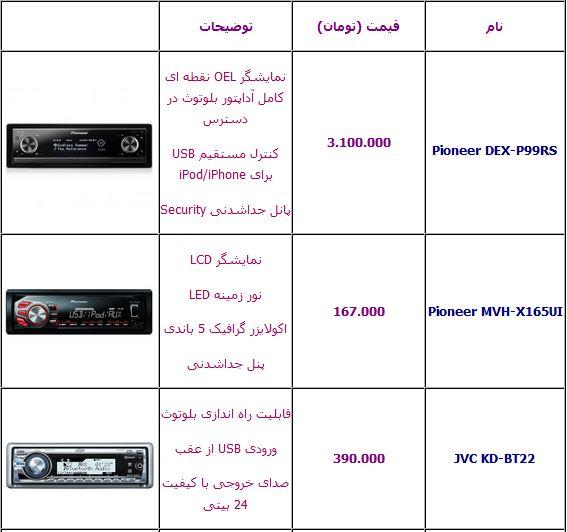 لیست قیمت رادیو پخش پایونیر