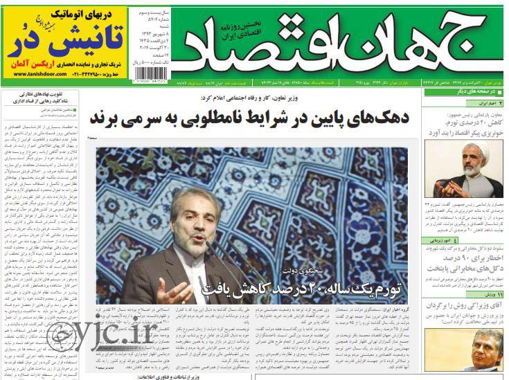2550484 157 صفحه اول روزنامه های ورزشی، سیاسی و اقتصادی شنبه 8شهریور