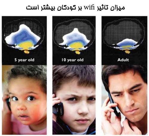 2736426 395 سلامت انسان با  wifi  در خطر است!