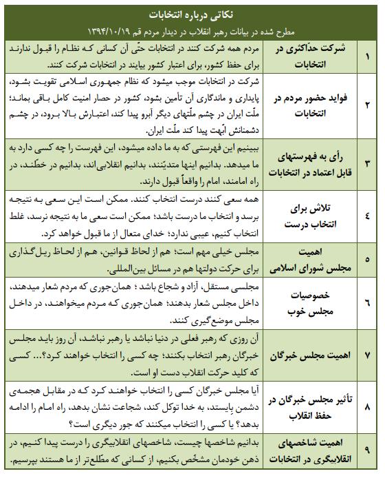 9 نکته انتخاباتی از رهبر انقلاب +جدول