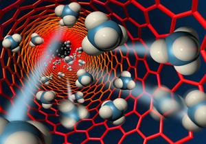 نانو ذراتی که تحت تابش اشعه لیزر داروی شیمی درمانی آزاد میکند