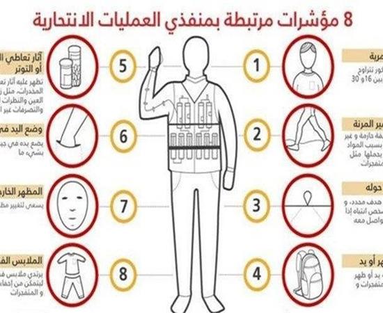 هشت ویژگی عاملان عملیات انتحاری + عکس