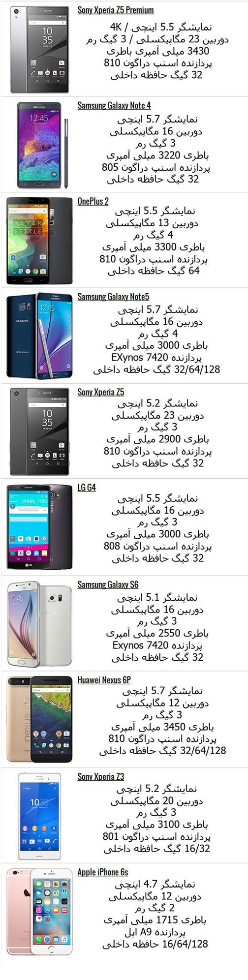 موبایلبازها عاشق این گوشیها هستند!