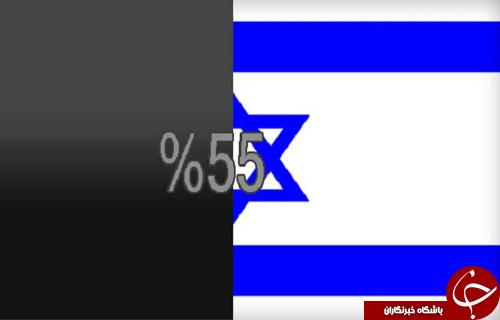 ***پور اعظم لطفا دست نزنید***کمند سایبری حزب الله به دور اسرائیل