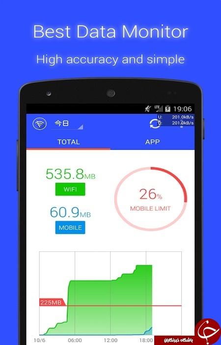 نرم افزار کنترل مصرف اینترنت Data Usage Monitor +دانلود