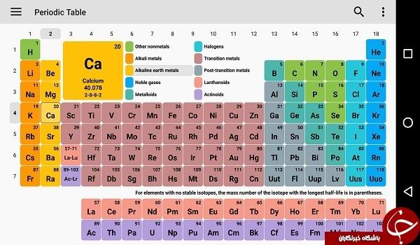 نرم افزار جدول تناوبی عناصر Periodic Table +دانلود