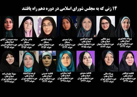 زنانی که به مجلس دهم راه یافتند +بیوگرافی