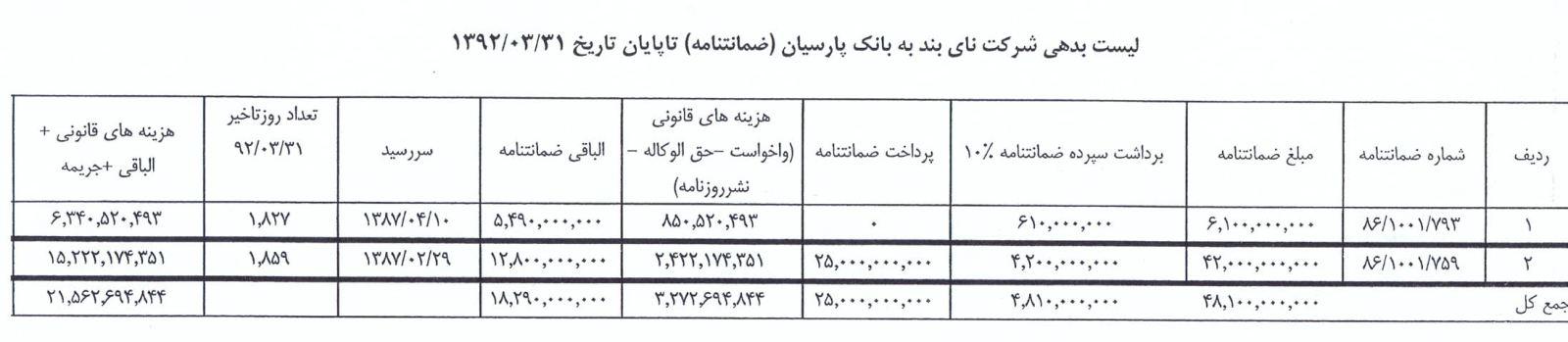 3193964 722 انتشار یک سند از ده ها برگ سند بدهکاری خریدار پرسپولیس