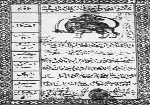 گذرنامه ایرانی دوران ناصرالدین شاه