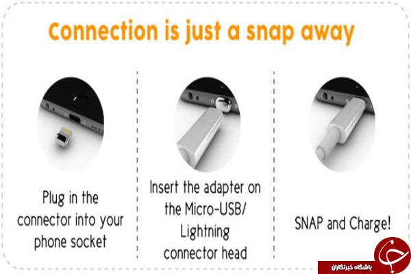 شارژر آهنربایی برای تلفن همراه +تصاویر