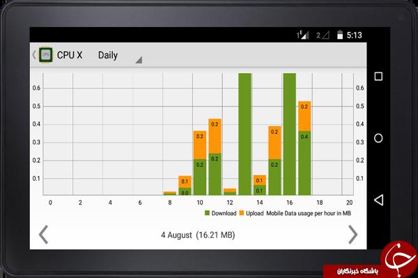 نمایش اطلاعات تلفن همراه با CPU X +دانلود