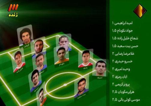 ستارگان فوتبال جهان در ورزشگاه آزادی/ مهدوی کیا و خاطرات هامبورگ
