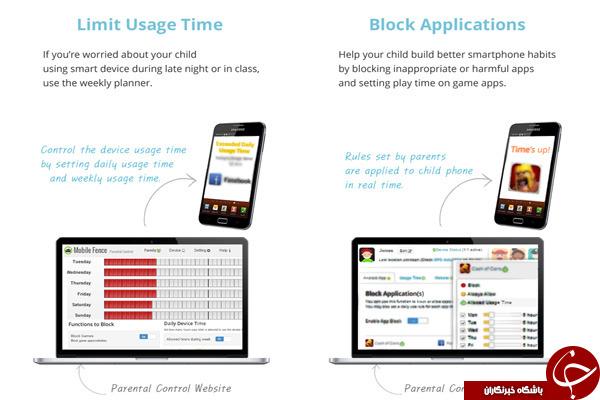مدیریت دسترسی کودکان با Mobile Fence +دانلود