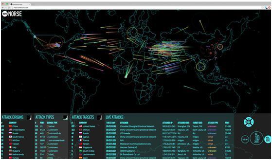 حملات سایبری را آنلاین مشاهده کنید+ عكس