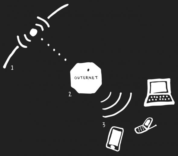 اینترنت رایگان و بدون فیلتر در دسترس قرار می گیرد!