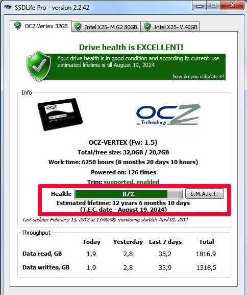 آیا از سخت افزار رایانه چیزی می دانید ؟!