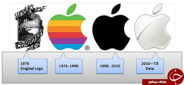 لوگوی اپل در ابتدا چگونه بود؟