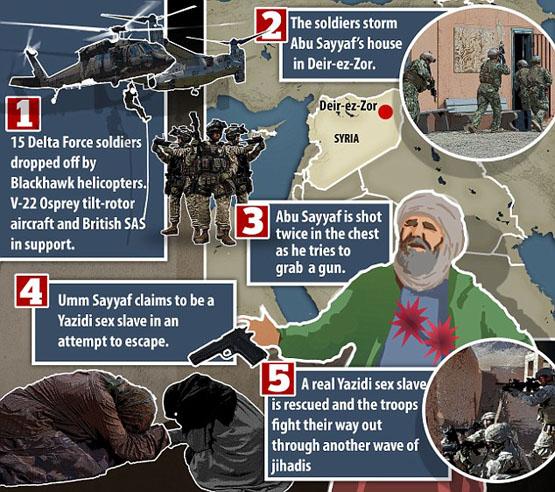 شرح ماجرای کشته شدن سرکرده داعش از زبان برده جنسی وی+ تصاویر