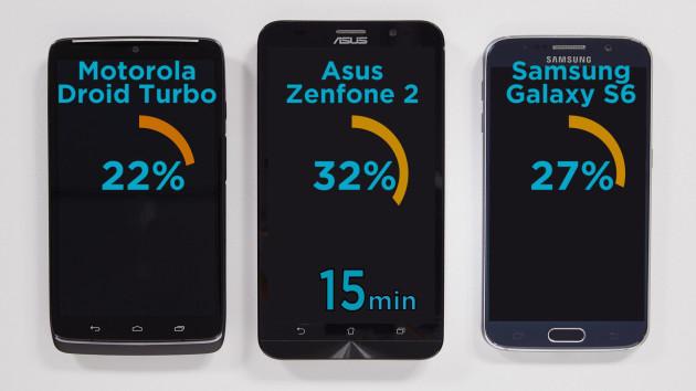 آیا می دانید کدام گوشی هوشمند سریع تر شارژ می شود ؟!