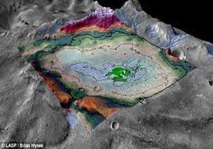 کشف دریاچهای عجیب در سیاره مریخ + تصاویر