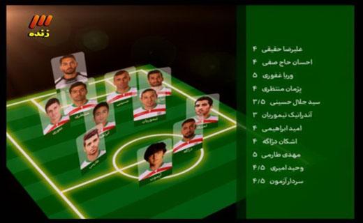 کی روش : لیگ باید بجای 15 روز، 30 روز تعطیل می شد!/ ترکیب تیم ملی ایران برای دیدار با ژاپن اعلام شد