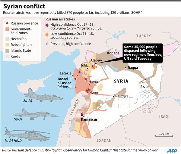 35 هزار نفر از حلب آواره شدند+ گرافیک