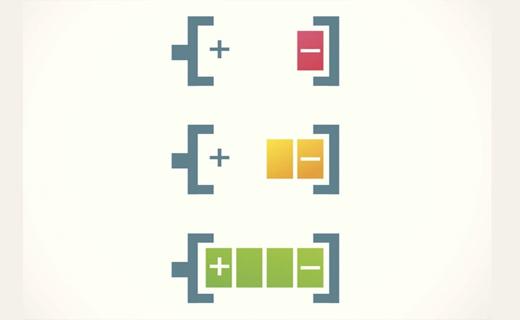 شارژ آنی در یک قدمی کاربران+ تصاویر
