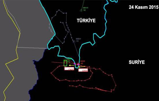 فیزیکدانان بلژیکی چگونه دروغ ترکیه در مورد جنگنده روس را رو کردند