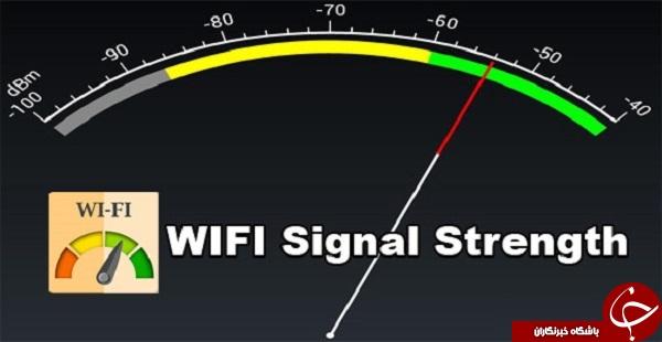 نرم افزار بررسی قدرت دهی آنتن مودم WiFi Signal Strength +دانلود