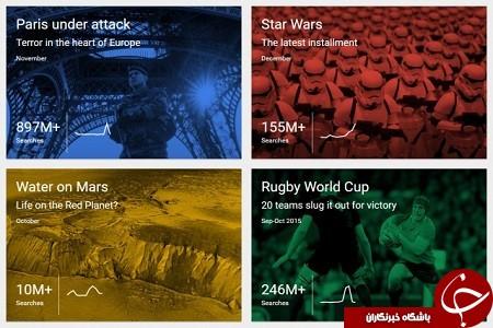 برترین جستجوهای گوگل در سال 2015