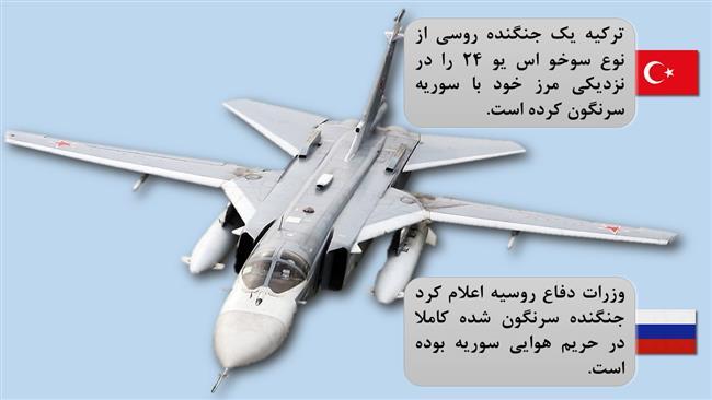 ترکیه، جنگنده روسی را سرنگون کرد/ تاییدِ مسکو/ روسیه: سوخو 24 حریم هوایی ترکیه را نقض نکرد+ فیلم
