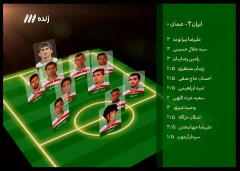 کاپیتان نفت تهران: بازیکنان نفت برای تهیه غذا هم مشکل دارند!!