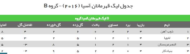 قدرت نمایی نماینده ایران مقابل ازبک ها/نماینده عربستان تحقیر شد