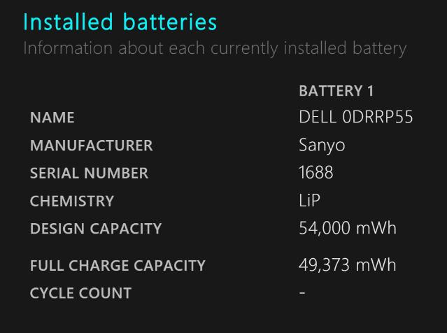 آیا وقت تعویض باتری لپتاپ شما فرا رسیده است؟