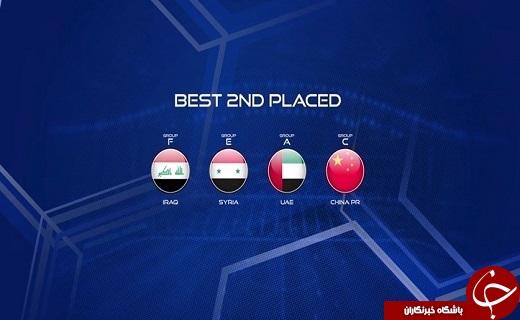 تمام ایران در انتظار قرعه کشی کنفدراسیون فوتبال آسیا/ قرعه کشی آغاز شد